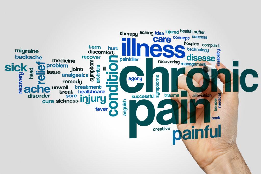 how to understand chronic pain #chronicpain #beingfibromom #fibromyalgia
